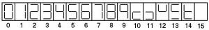 Karakter Tampilan Dekoder 74LS248 Pada Penampil 7 Segmen,bentuk tapilan dekoder bcd ke 7 segment,