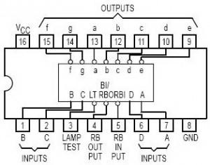 Dekoder BCD ke 7 Segmen 74LS248,Konfigurasi Pin Dekoder BCD ke 7 Segmen 74LS248,teori BCD ke 7 Segmen 74LS248,IC 74LS248,IC 74248,dasar teori BCD ke 7 Segmen 74LS248,pengertian BCD ke 7 Segmen 74LS248,aplikasi BCD ke 7 Segmen 74LS248,dekoder BCD ke 7 segment,teori dekoder BCD ke 7 segment,definisi dekoder BCD ke 7 segment,pin dekoder BCD ke 7 segment,fungsi dekoder BCD ke 7 segment,konfigurasi dekoder BCD ke 7 segment,bagian IC dekoder BCD ke 7 segment