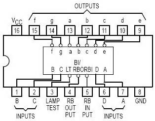 Dekoder BCD ke 7 Segmen 74LS248