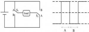 dasar inverter,dc to ac inverter,inverter dc ke ac,Square Wave Inverter,Square Wave dc to ac Inverter,pengertian dc to ac inverter,teori dc to ac inverter,dasar dc to ac inverter,ilustrasi dc to ac inverter