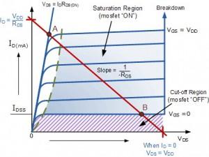 Kurva Karakteristik MOSFET,teori MOSFET sebagai saklar,MOSFET sebagai saklar,artikel MOSFET sebagai saklar,analisis MOSFET sebagai saklar,definisi MOSFET sebagai saklar,syarat MOSFET sebagai saklar,titik kerja MOSFET sebagai saklar,bias tegangan MOSFET sebagai saklar,membuat MOSFET sebagai saklar,karakteristik MOSFET sebagai saklar,fungsi MOSFET sebagai saklar,input MOSFET sebagai saklar,output MOSFET sebagai saklar