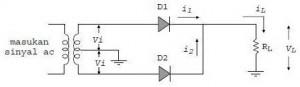 Rangkaian Penyearah (Rectifier) Gelombang Penuh Dengan Trafo Center Tap (CT),Rangkaian Penyearah (Rectifier) Gelombang Penuh Trafo Center Tap (CT),Rectifier,full wave rectifier,penyearah,penyearah gelombang penuh,penyearah gelombang penuh trafo CT,teori penyearah gelombang penuh,dasar teori penyearah gelombnag penuh,penyearah gelombang penuh dengan menggunakan trafo CT,Rangkaian penyearah gelombang penuh,rangkaian penyearah dengan trafo CT,tegangan puncak penyearah gelombang penuh,definisi penyearah gelombang penuh