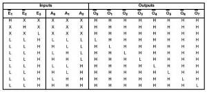 konfigurasi pin IC 74138,pin delutiplexer 74138,rangkaian internal demultiplexer,rangkaian internal demultiplexer 74138,demultiplexer,teori demultiplexer,dasar teori demultiplexer,definisi demultiplexer,pengertian demultiplexer,fungsi demultiplexer,menggunakan demultiplexer,demultiplexer 74138,datasheet demultiplexer 74138,karakteristik demultiplexer 74138,konfigurasi pin demultiplexer 74138,demultiplexer 1 ke 8,IC demultiplexer 1 ke 8,harga demultiplexer 1 ke 8,modul demultiplexer 1 ke 8,aplikasi demultiplexer,demultiplexer 74LS138