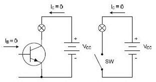 Titik Cut-Off Transistor