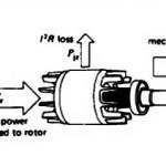 Prinsip Kerja Dan Aliran Daya Motor Induksi