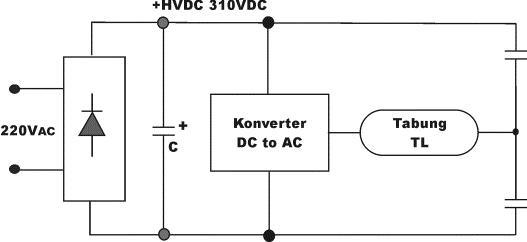 pcb mei 2015 rh pcb sabil blogspot com wiring diagram lampu tl led wiring diagram lampu tl led
