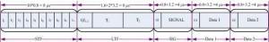 Format paket pada IEEE802.11a,data IEEE802.11a,format data IEEE802.11a,struktur data IEEE802.11a,sistem IEEE802.11a,sistem IEEE802.11a,wireless lan IEEE802.11a