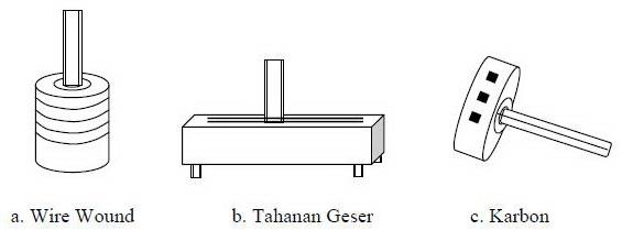 Jenis Potensiometer Dan Aplikasinya Sebagai Sensor