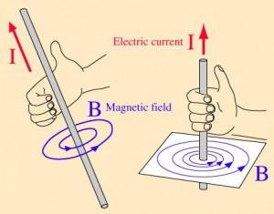 Definisi Dan Prinsip Kerja Induktor,Hukum Tangan Kanan,teori induktor,definisi induktor,prinsip kerja induktor,pengertian induktor,mengetahui medan magnet induktor,arah medan magnet induktor,aplikasi induktor,fungsi induktor,karakteristik induktor,sifat induktor,arus listrik pada induktor,arah flux,electronic flux,emf,magnetic flux,electromotive force,selenoid,pengertian selenoid,aplikasi selenoid,karakter induktor,sifat selenoid,lenz,induktansi induktor,arah induktansi,medan magnet induktor,arah medan magnet induktor,membuat induktor,menentukan arah medan induktor,menggunakan hukumm tangan kanan