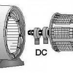 Definisi Dan Prinsip Kerja Motor Listrik Sinkron