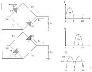 Proses Penyearah (Rectifier) Gelombang Penuh Sistem Jembatan (Bridge),Proses Penyearah (Rectifier),sistem Penyearah (Rectifier) Gelombang Penuh,Penyearah (Rectifier) Gelombang Penuh dengan bridge,Penyearah (Rectifier) Gelombang Penuh dioda jembatan,Penyearah (Rectifier) Gelombang Penuh 4 dioda,prinsip kerja Penyearah (Rectifier) Gelombang Penuh,prinsip kerja Penyearah (Rectifier) Gelombang Penuh dengan dioda bridge,prinsip kerja Penyearah (Rectifier) Gelombang Penuh dengan 4 dioda,proses Penyearah (Rectifier) Gelombang Penuh 4 dioda,rumus Penyearah (Rectifier) Gelombang Penuh,tegangan output Penyearah (Rectifier) Gelombang Penuh 4 dioda,output Penyearah (Rectifier) Gelombang Penuh dengan dioda bridge,sinyal output Penyearah (Rectifier) Gelombang Penuh sistem jembatan