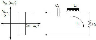 rangkaian resonansi seri dengan masukkan gelombang kotek dari inverter