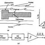 Sensor Aliran Fluida (Flow Sensor)