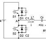 Klasifikasi Ballast Elektronik