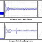 Kelebihan Kendali Fuzzy Dari Kendali PI Pada Motor Induksi 3 Phase
