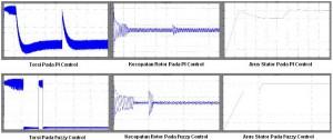 Simulasi Kendali Motor Induksi 3 Phase Tanpa Beban,kelebihan logika fuzzy,kelebihan fuzzy controler,definisi fuzzy logic,fuzzy vs PI,kontrol PI,konsisi fuzzy logic dan PI control