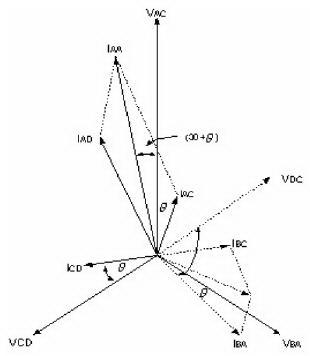 Wattmeter 3 tiga fasa gambar diagram fasor tegangan tiga fasa ccuart Images