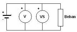 Kalibrasi Alat Ukur Listrik Arus Searah (DC),Kalibrasi Ampermeter Arus Searah (DC),Gambar Kalibrasi Ampermeter Arus Searah (DC),ampermeter yang sudah waktunya dikalibrasi,Kalibrasi Voltmeter Arus Searah (DC),Gambar Kalibrasi Voltmeter Arus Searah (DC),volt meter yang sudah waktunya dikalibrasi,kalibrasi,kalibrasi alat ukur,kalibrasi volt meter,kalibrasi ampere meter,cara kalibrasi,cara mudah kalibrasi,cara sederhana klibrasi,kalibrasi meter dc,cara kalibrasi volt meter,cara kalibrasi amperemeter,mengkalibrasi volt meter,mengkalibrasi alat ukur,definisi kalibrasi,tujuan kalibrasi,sebab kalibrasi,alasan kalibrasi,meningkatkan akurasi alat ukur