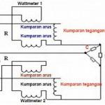 Wattmeter 3 (Tiga) Fasa