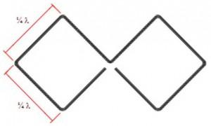 Antena Biquad,antena kawat dipole loop berbentuk kubus ganda,arge flat sheet,pola radiasi antena biquad,2 antena quad,elemen driven antena biquad,dipole antena biquad,dipole biquad,Reflektor antena biquad,desain antena biquad,teori Antena Biquad,harga Antena Biquad,membuat Antena Biquad,cara buat sendiri Antena Biquad,bentuk v,desain Antena Biquad,ukuran Antena Biquad,frekuensi kerja Antena Biquad,marancang Antena Biquad,rumus Antena Biquad,keunggulan Antena Biquad,Gambar Pola Radiasi Antena Biquad,Dimensi Antena Biquad,Gambar Rancangan Ukuran Desain Antena Biquad