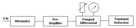 Elektronik,Multimeter Elektronik Fungsi Tegangan AC,Gambar Rangkaian ...