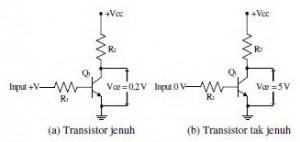 Gambar Transistor Sebagai Saklar,transistor sebagai saklar,tanggapan weaktu transistor sebagai saklar,respon time transistor sebagai saklar,kecepatan transistor sebagai saklar,delay time transistor sebagai saklar,sensitivitas transistor sebagai saklar,karakteristik transistor sebagai saklar,performansi transistor sebagai saklar,mempercepat respon transistor sebagai saklar