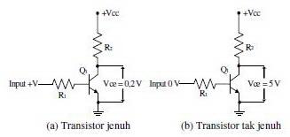 Meningkatkan Performansi Transistor Sebagai Saklar