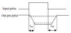 Gambar Waktu Tunda Propagasi,Tunda Propagasi,delay time saklar transistor,Tunda Propagasi saklar transistor,memperkecil Tunda Propagasi,meningkatkan kecepatan respon transistor