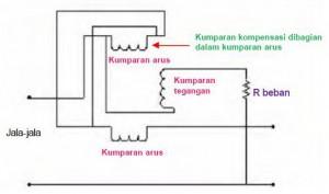 Gambar Konstruksi Wattmeter Satu Fasa,teori wattmeter satu fasa,pengertian wattmeter satu fasa,tipe wattmeter satu fasa,karakteristik,Wattmeter 1 (Satu) Fasa,elektrodinamometer,wattmeter,wattmeter satu fasa,wattmeter analog,Gambar Wattmeter Satu Fasa,kumparan tegangan,kumparan arus,komponen wattmeter satu fasa,membuat wattmeter satu fasa,teori wattmeter satu fasa,rumus wattmeter satu fasa,formula wattmeter satu fasa,definisi wattmeter satu fasa,jenis wattmeter satu fasa,bagian wattmeter satu fasa,menggunakan wattmeter satu fasa,cara pakai wattmeter satu fasa,harga wattmeter satu fasa,jual wattmeter satu fasa,modul wattmeter satu fasa,seting wattmeter satu fasa,cara menggunakan wattmeter satu fasa,manual wattmeter satu fasa.wattmeter satu fasa .pdf,susunan wattmeter satu fasa,konstruksi wattmeter satu fasa,Wattmeter elektrodinamometer,wattmeter tipe Elektrodinamometer