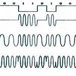 Pengertian Dan Jenis - Jenis Modulasi Digital,Modulasi digital,pengertian modulasi digital,jenis modulasi digital,tipe modulasi digital,tujuan modulasi digital,keuntungan modulasi digital,keunggulan modulasi digital,kelebihan modulasi digital,manfaat modulasi digital,kekurangan modulasi digital,karakteristik modulasi digital,klasifikasi modulasi digital,ASK,PSF,FSK,QPSK,8PSK,BPSK,Amplitude Shift Keying (ASK),Frequncy Shift Keying (FSK),Phase Shift Keying (PSK),Binary Phase Shift Keying (BPSK),Quadrature Phase Shift Keying (QPSK),Phase Shift Keying (8 PSK),dasar modulasi digital,definisi modulasi digital,teori modulasi digital,materi,artikel modulasi digital,makalah modulasi digital,modulasi digital.pdf