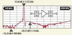 Noise figure,Pengukuran Noise Figure,pengukuran SNR,ENR = excess noise ratio,perbandingan sinyal terhadap noise,menghasilkan noise,noise,sumber noise,kepadatan noise,penyebab noise,mengukur noise,mengatasi noise,menghilangkan noise,meredam noise,gangguan noise,noise mengganggu,noise telekomunikasi,noise audio,noise rf,noise pad rf,noise pada pemancar,alat ukur noise,menguji noise,kebal dari noise,definisi Noise figure,Pengukuran Noise Figure,pengukuran SNR,ENR = excess noise ratio,perbandingan sinyal terhadap noise,menghasilkan noise,noise,sumber noise,kepadatan noise,penyebab noise,mengukur noise,mengatasi noise,menghilangkan noise,meredam noise,gangguan noise,noise mengganggu,noise telekomunikasi,noise audio,noise rf,noise pad rf,noise pada pemancar,alat ukur noise,menguji noise,kebal dari noise,pengertian Noise figure,Pengukuran Noise Figure,pengukuran SNR,ENR = excess noise ratio,perbandingan sinyal terhadap noise,menghasilkan noise,noise,sumber noise,kepadatan noise,penyebab noise,mengukur noise,mengatasi noise,menghilangkan noise,meredam noise,gangguan noise,noise mengganggu,noise telekomunikasi,noise audio,noise rf,noise pad rf,noise pada pemancar,alat ukur noise,menguji noise,kebal dari noise figure,teori Noise figure,Pengukuran Noise Figure,pengukuran SNR,ENR = excess noise ratio,perbandingan sinyal terhadap noise,menghasilkan noise,noise,sumber noise,kepadatan noise,penyebab noise,mengukur noise,mengatasi noise,menghilangkan noise,meredam noise,gangguan noise,noise mengganggu,noise telekomunikasi,noise audio,noise rf,noise pad rf,noise pada pemancar,alat ukur noise,menguji noise,kebal dari noise figure,Noise figure,Pengukuran Noise Figure,pengukuran SNR,ENR = excess noise ratio,perbandingan sinyal terhadap noise,menghasilkan noise,noise,sumber noise,kepadatan noise,penyebab noise,mengukur noise,mengatasi noise,menghilangkan noise,meredam noise,gangguan noise,noise mengganggu,noise telekomunikasi,noise audio,noise rf,noise pad rf,noise pada pemancar,alat uk