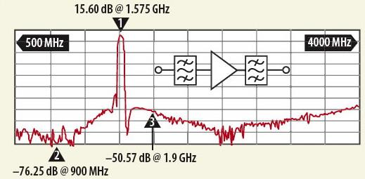 Pengukuran Noise Figure