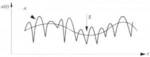 Pola Sistem Telekomunikasi,Arah informasi,Tipe sinyal yang ditransmisikan,Keaslian sinyal,komunikasi simplex,komunikasi duplex,komunikas satu arah,komunukasi dua arah,komunikasi half duplex,komunikasi full duplex,komunikasi sinyal analog,komunikasi sinyal digital,sinyal base band,sinyal termodulasi,sinyal digital,sinyal diskrit,sinyal komunikasi,transmisi data, transmisi sinyal
