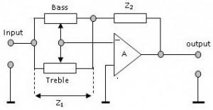 Rangkaian Tone Control (Pengatur nada),Blok Diagram Tone Control (Pengatur nada)