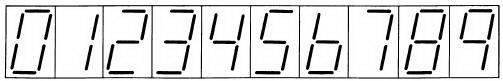 Bentuk Tampilan Peraga Tujuh Segmen Dengan Dekoder 4511,tampilan Dekoder 4511,bentuk tampilan Dekoder 4511,karakter tampilan Dekoder 4511,bentuk karakter Dekoder 4511