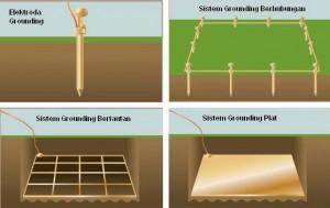 sistem grounding (pentanahan),Variabel Yang Mempengaruhi Sistem Grounding,elektroda sistem grounding (pentanahan),tahanan sistem grounding (pentanahan),Panjang/Kedalaman Elektroda Grounding (Pentanahan),Diameter Elektroda Grounding (Pentanahan),Tabel Tahanan Grounding (Pentanahan),Desain Sistem Grounding (Pentanahan),Gambar Desain Sistem Grounding (Pentanahan),menurunkan tahanan tanah,batang elektroda grounding (pentanahan),semen pentanahan (grounding cement),grounding (pentanahan),elektroda sistem grounding (pentanahan),elektroda pentanahan