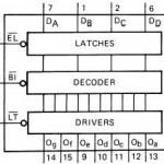 Dekoder BCD Ke 7 Segmen CMOS 4511