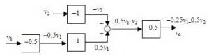 Gambar Diagram Blok Penguat Operasional