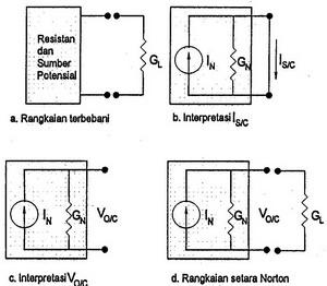 Teorema norton,hukum norton,rangkaian setara Norton,Proses Terbentuknya Rangkaian Setara Norton,proses menentukan rangkaian setara norton,teori norton,rumus norton,analisa norton,penggunaan teorema norton,sumber arus norton,konduktasi norton,rumus arus norton,formula norton,arus pengganti norton,rangkaian pengganti norton,cara membuat rangkaian setara norton,cara menghitung arus norton,cara menentukan konduktansi norton,teori dasar norton,bunyi teorema norton,pernyataan norton,kesimpulan norton