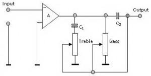 Gambar Rangkaian Pengatur Nada (Tone Kontrol) Dipasang Setelah Penguat,Rangkaian Pengatur Nada (Tone Kontrol)