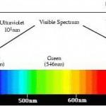 Warna Pada Pengolahan Citra