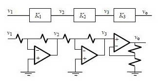 Konfigurasi Bertingkat Rangkaian Penguat Operasional (Op-Amp)