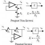 Diagram Blok Penguat Operasional