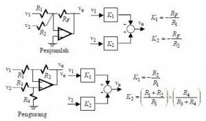 Rangkaian Dan Diagram Blok Penjumlah Dan Pengurang,Diagram Blok Penjumlah,Diagram Blok Pengurang,Diagram Blok rangkaian Pengurang,Diagram Blok rangkaian Penjumlah