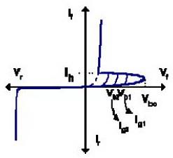Kurva Karakteristik SCR (Silicon Controlled Rectifier),kurva SCR,karakteristik SCR,harga SCR,jual SCR,modul SCR,membuat SCR on,membuat SCR off,fungsi SCR,kelebihan SCR,arus SCR,triger SCR,bias SCR