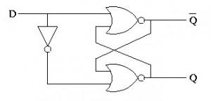 D Flip-Flop,D latch,data flip-flop,teori d ff,eori data flip-flop,fungsi data flip-flop,dasar data flip flop,pengertian data flip flop