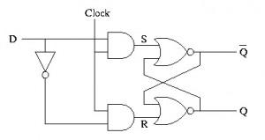 D flipflop clock,d flip flop enable,data flip flop dengan clock,data flip-flop tanpa clock,fungsi clock d flip flop,tabel kebenaran d flip flop