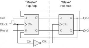 Master Slave Flip Flop JK,jk flip flop master slavedari jk ff,rangkaian jk flip flop master slave