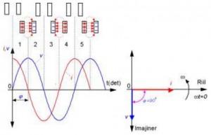 Hubungan Arus-Tegangan Pada Kapasitor,hubungan arus dan tegangan ac kapasitor,arus ac kapasitor,tegangan ac kapasitor,arus dan tegangan kapasitor,karakter arus dan tegangan kapasitor