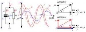 Rangkaian R-C Paralel,analisa rc paralel,rc paralel,artikel rc paralel,analisa ac rc paralel,hubungan paralel rc,karakteristik rc paralel,respon frekuensi rc paralel,grafik rc paralel,rumus rcparalel